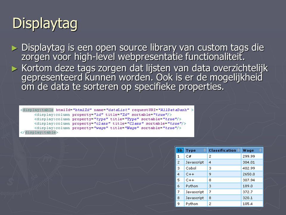 Displaytag Displaytag is een open source library van custom tags die zorgen voor high-level webpresentatie functionaliteit.