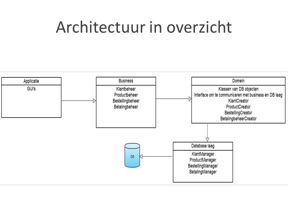 Architectuur in overzicht