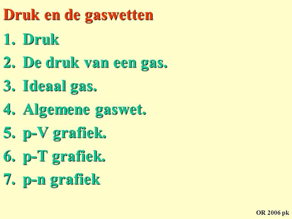 Druk en de gaswetten Druk De druk van een gas. Ideaal gas.
