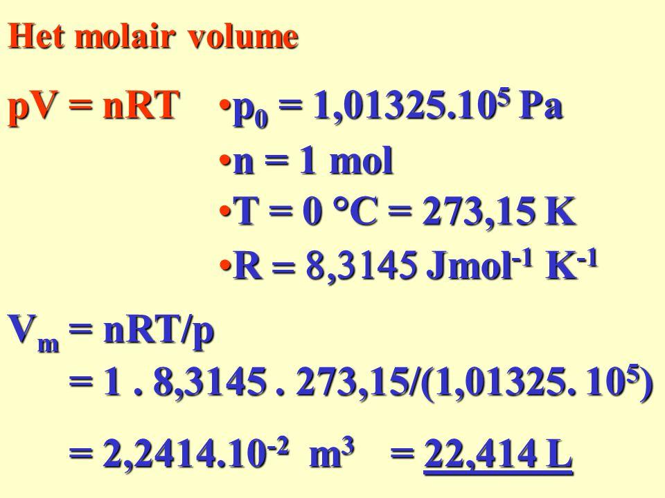 pV = nRT p0 = 1,01325.105 Pa n = 1 mol T = 0 °C = 273,15 K