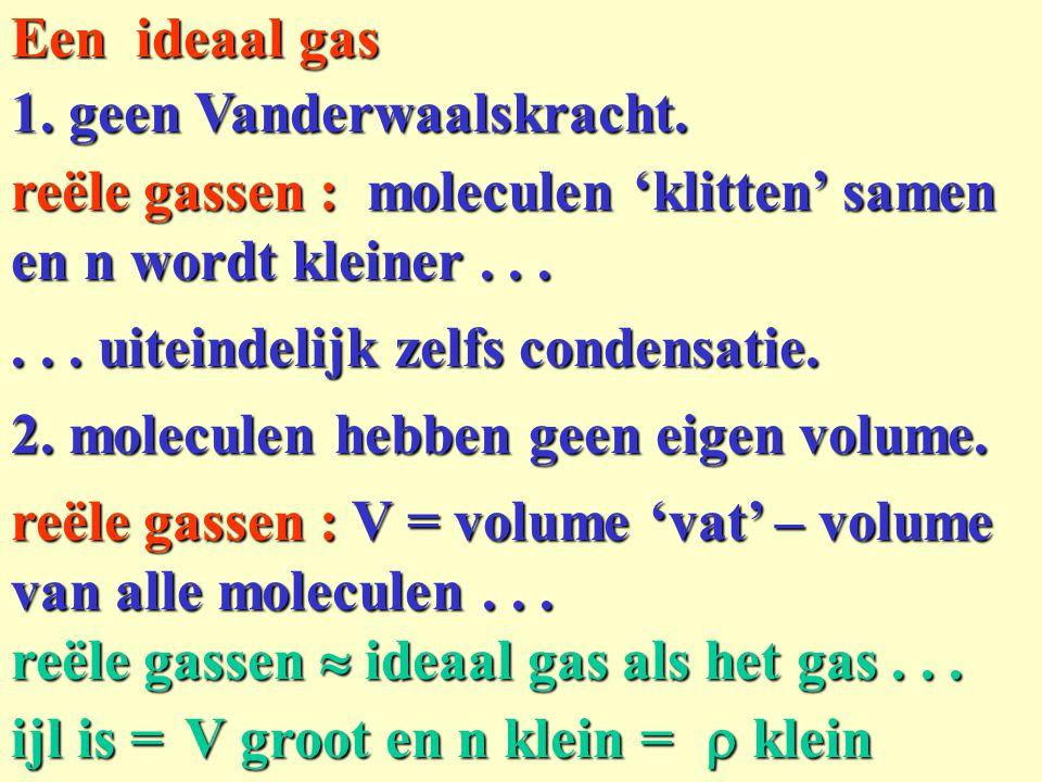 Een ideaal gas 1. geen Vanderwaalskracht. reële gassen : moleculen 'klitten' samen en n wordt kleiner . . .