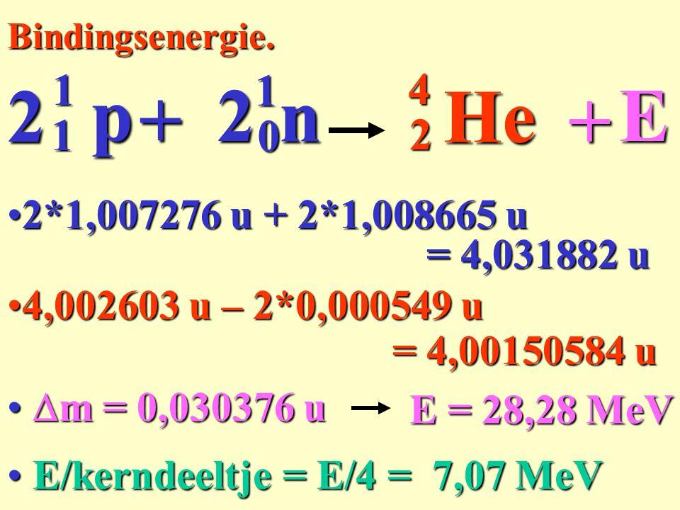 Bindingsenergie. 1. p. + 2. 4. He. E. n. 2*1,007276 u + 2*1,008665 u. = 4,031882 u. 4,002603 u – 2*0,000549 u.