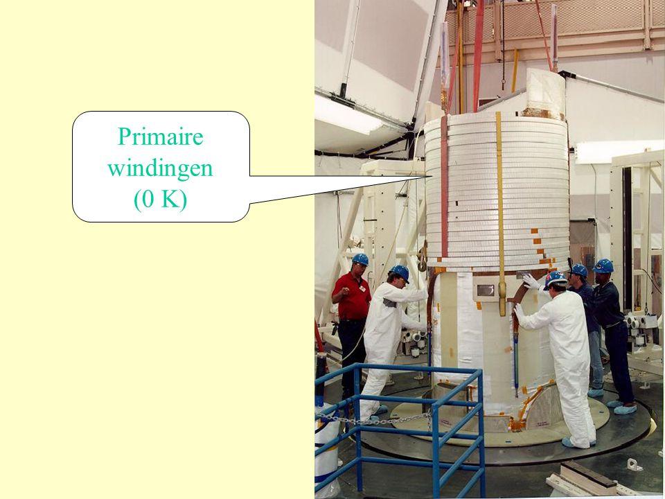 Primaire windingen (0 K)