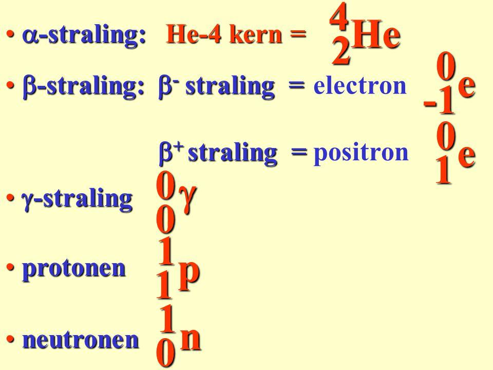 4 He 2 e -1 e 1 g 1 p 1 n a-straling: He-4 kern = b-straling: electron