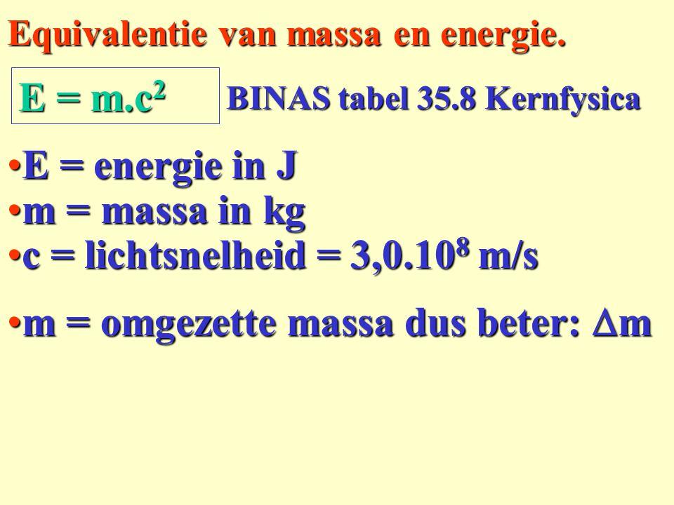 Equivalentie van massa en energie.