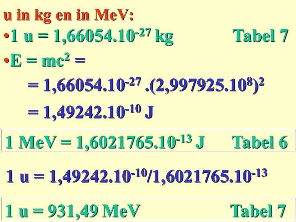 u in kg en in MeV: 1 u = 1,66054.10-27 kg Tabel 7. E = mc2 = = 1,66054.10-27 .(2,997925.108)2.