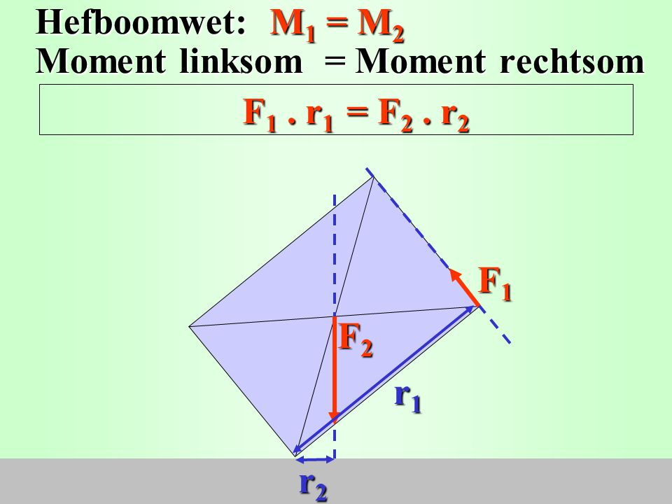 Moment linksom = Moment rechtsom