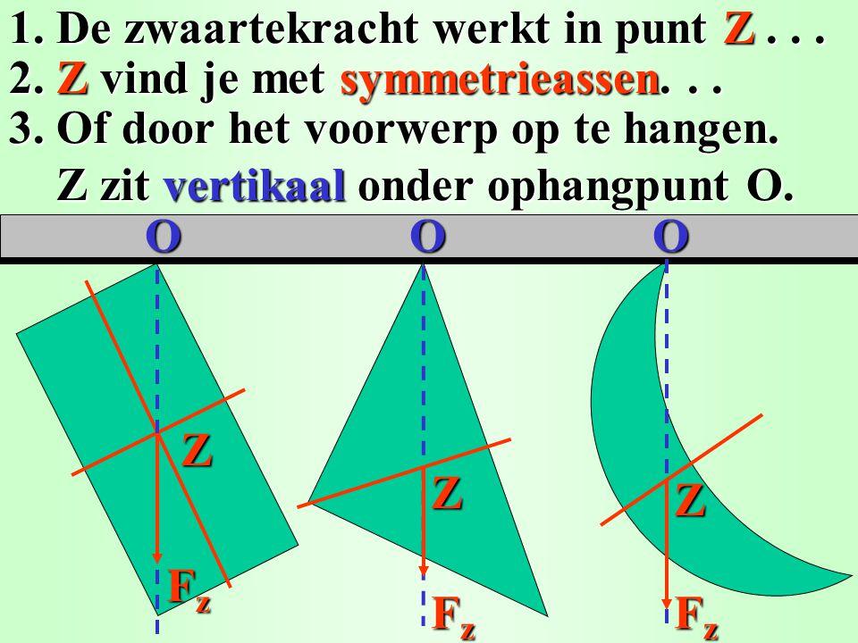 1. De zwaartekracht werkt in punt Z . . .