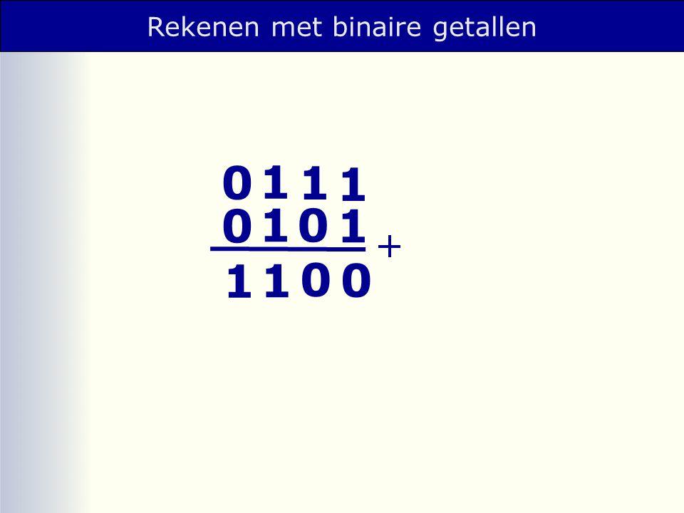 Rekenen met binaire getallen