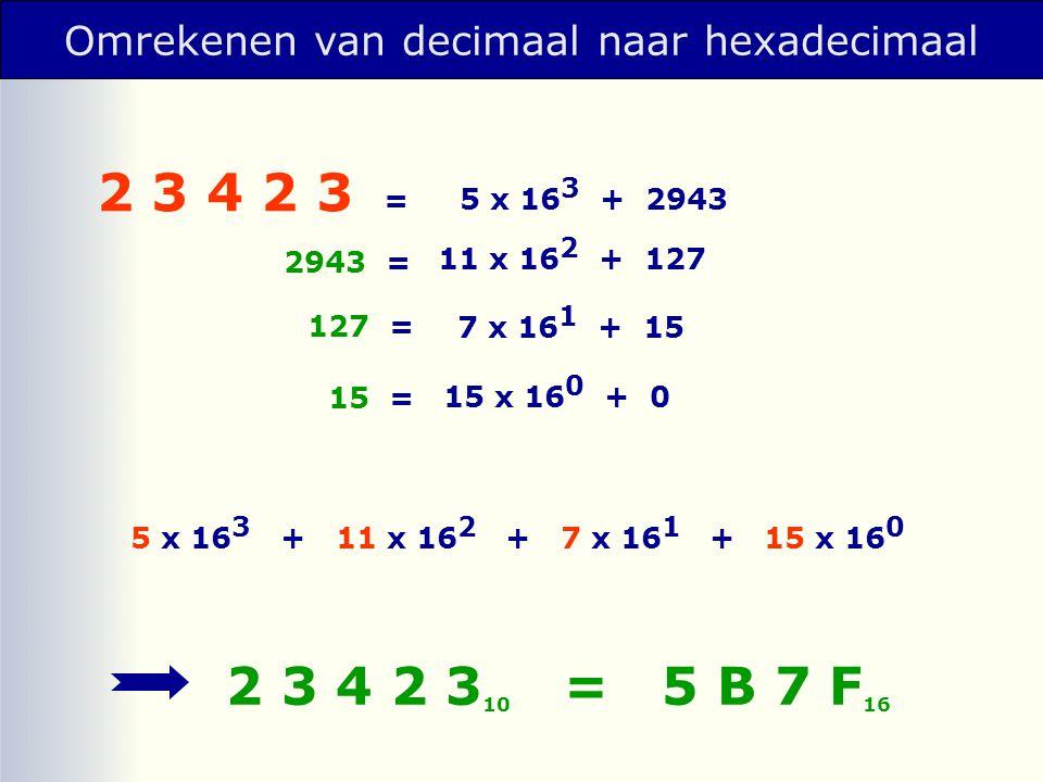 Omrekenen van decimaal naar hexadecimaal