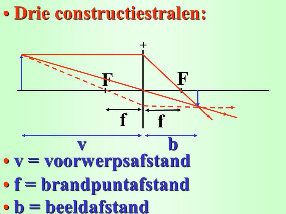 • Drie constructiestralen:
