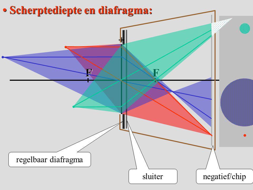 • Scherptediepte en diafragma: