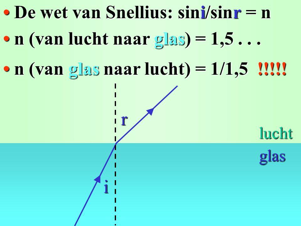 • De wet van Snellius: sini/sinr = n