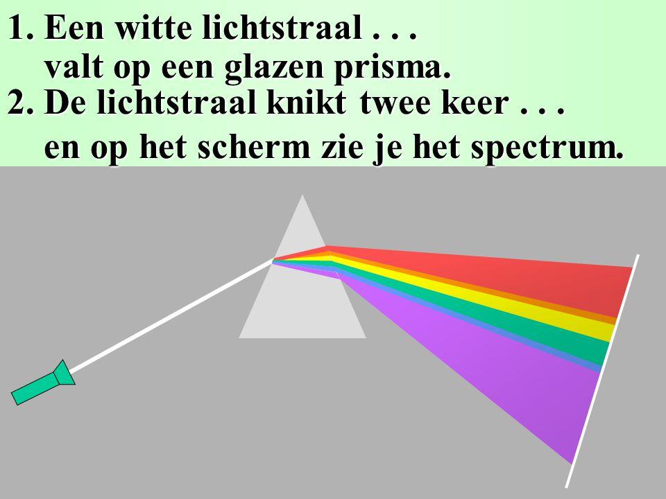 1. Een witte lichtstraal . valt op een glazen prisma.