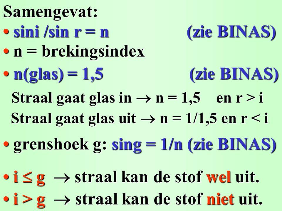 • sini /sin r = n (zie BINAS) • n = brekingsindex