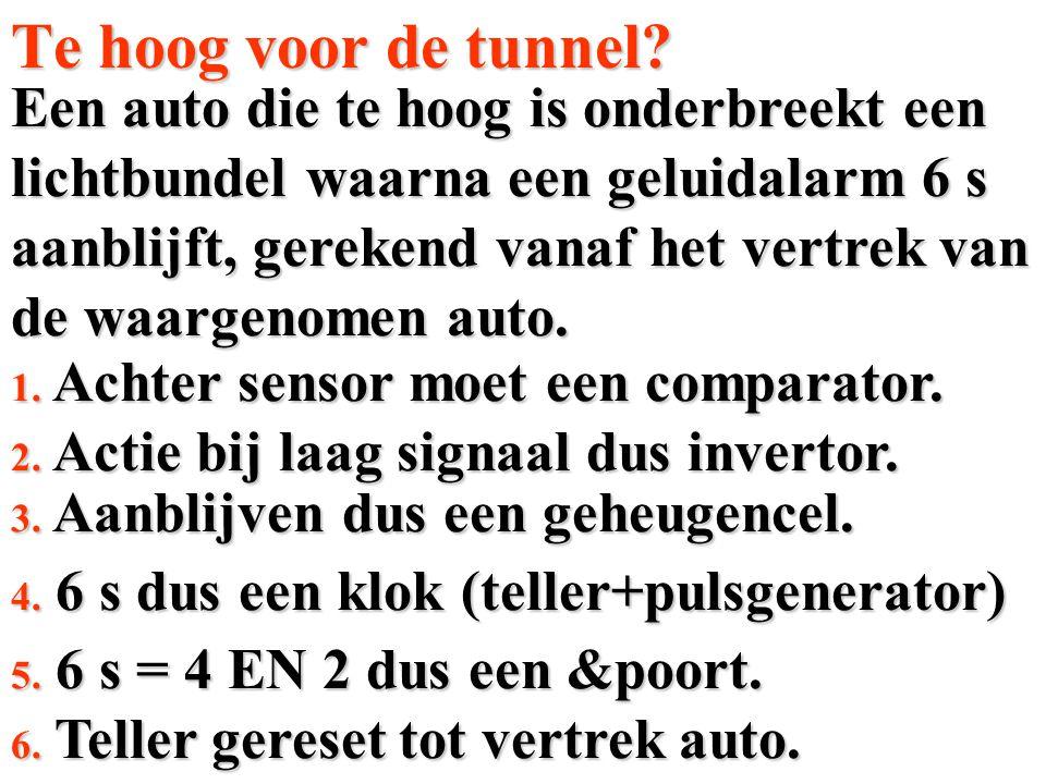 Te hoog voor de tunnel Een auto die te hoog is onderbreekt een