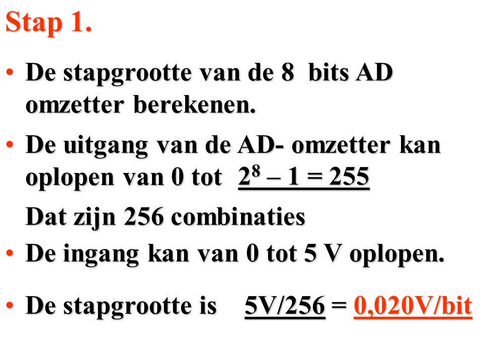 Stap 1. De stapgrootte van de 8 bits AD omzetter berekenen.