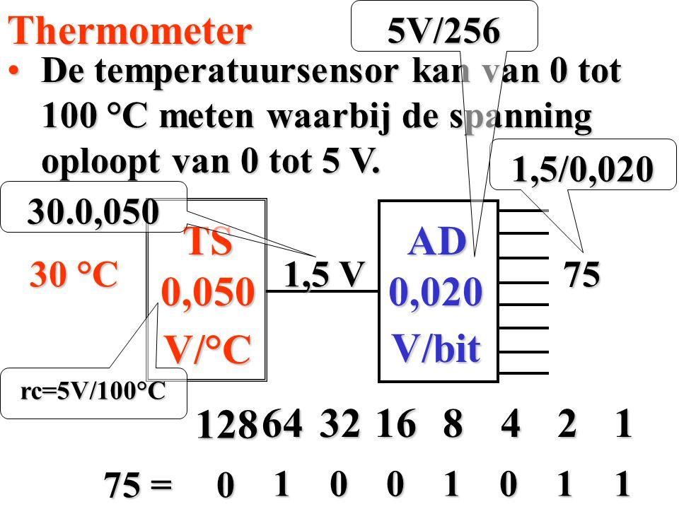 Thermometer AD TS 0,050 V/°C 0,020 V/bit 4 1 128 64 32 16 8 2 5V/256