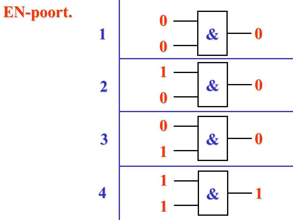 EN-poort. 4 3 2 1 & 1 & & 1 1 & 1 1
