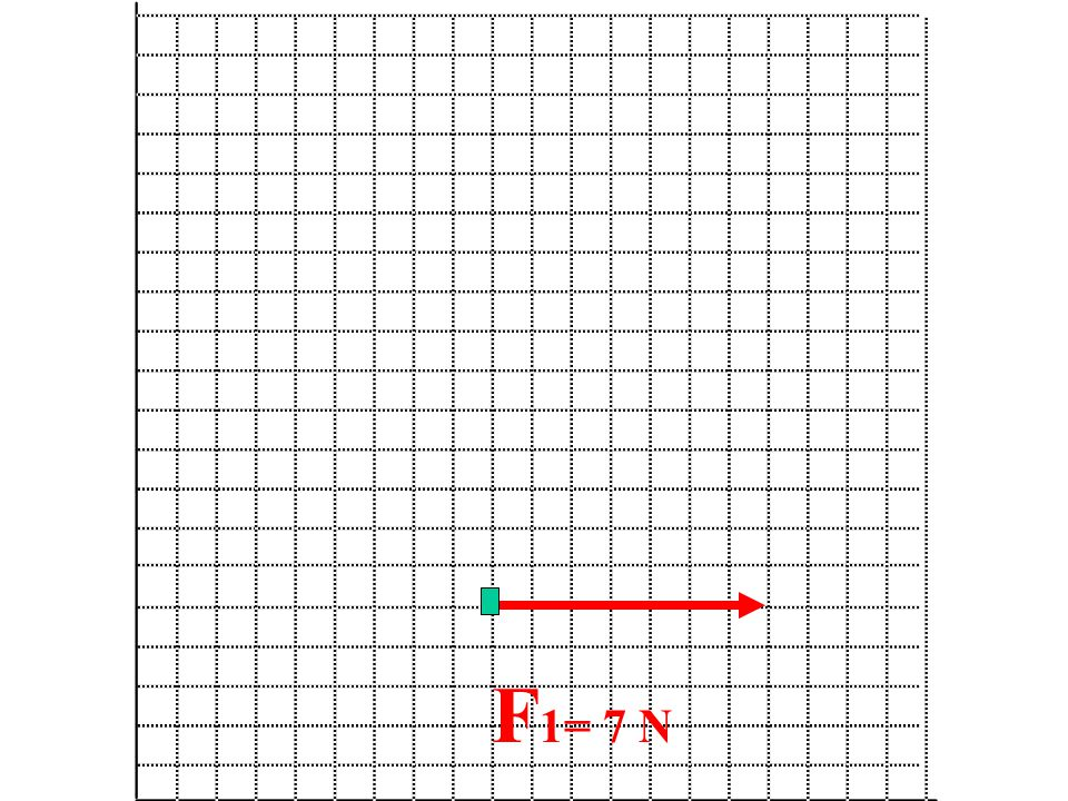F1= 7 N