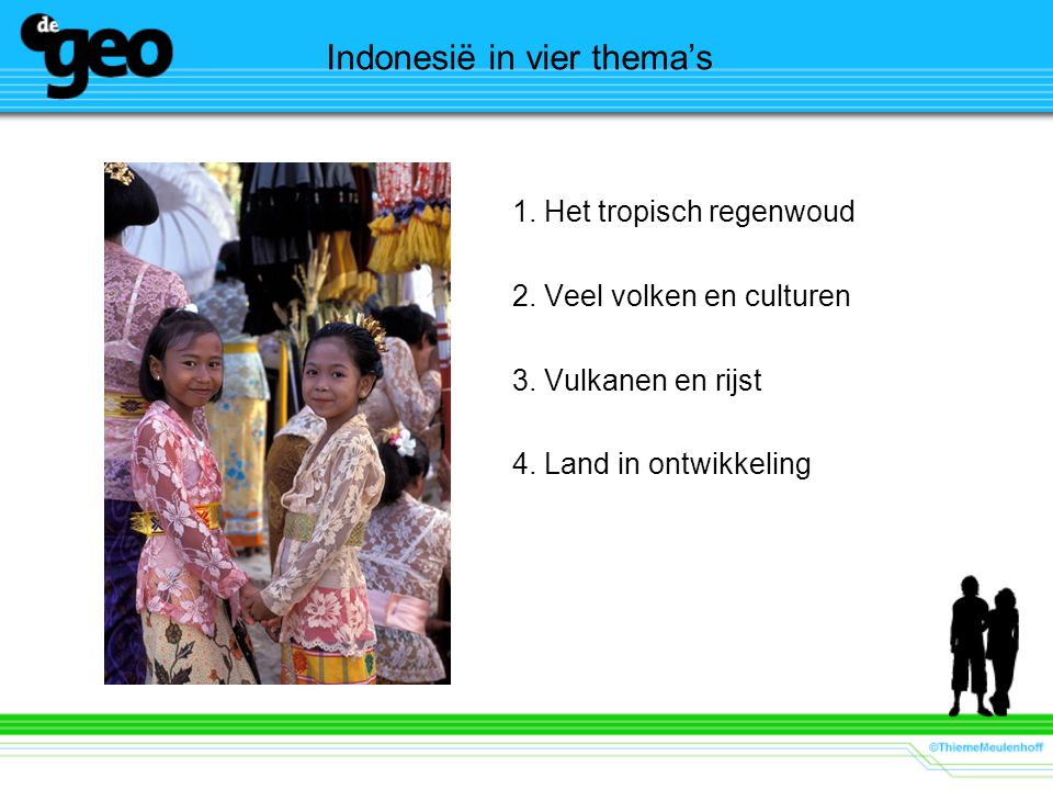 Indonesië in vier thema's