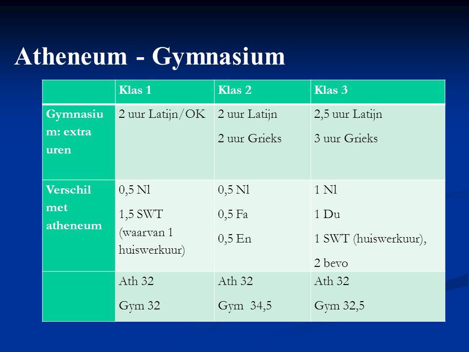 Atheneum - Gymnasium Klas 1 Klas 2 Klas 3 Gymnasiu m: extra uren