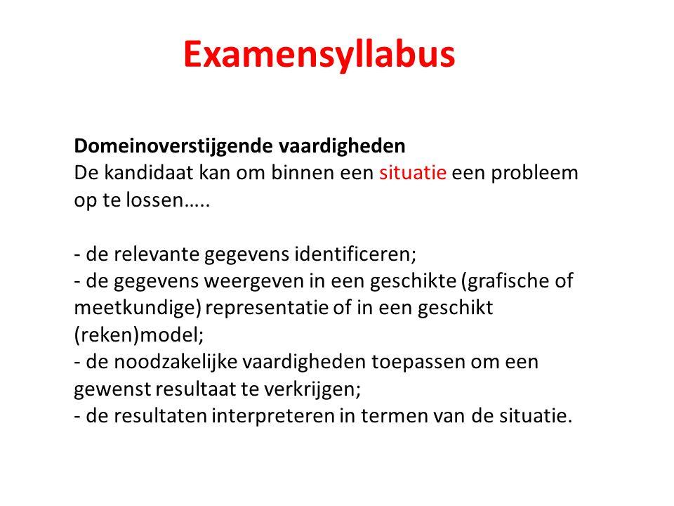 Examensyllabus Domeinoverstijgende vaardigheden