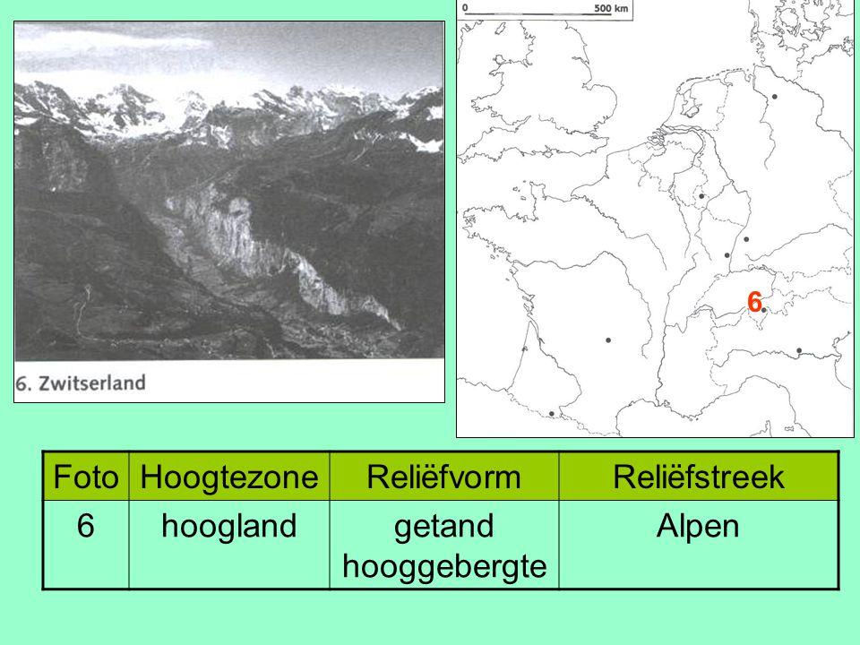 Foto Hoogtezone Reliëfvorm Reliëfstreek 6 hoogland getand hooggebergte
