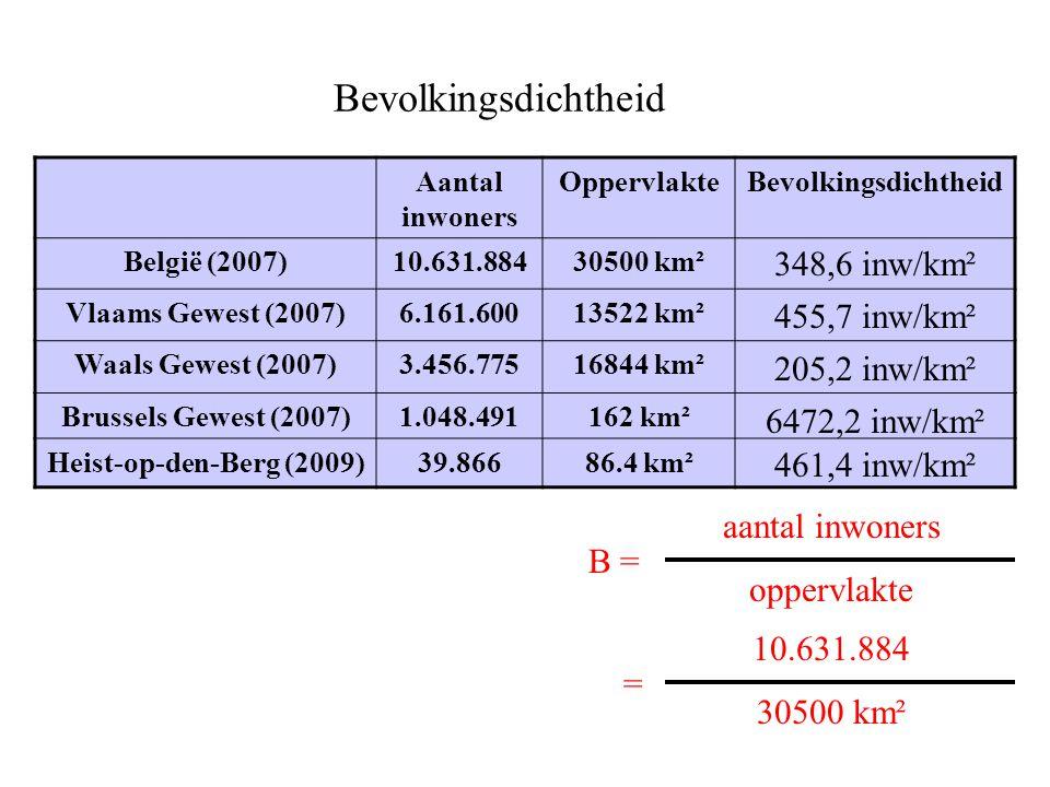 Bevolkingsdichtheid 348,6 inw/km² 455,7 inw/km² 205,2 inw/km²