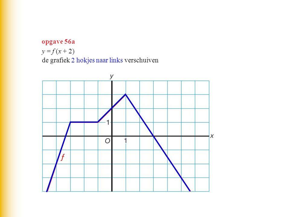 opgave 56a y = f (x + 2) de grafiek 2 hokjes naar links verschuiven