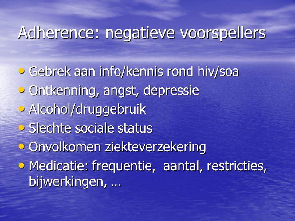 Adherence: negatieve voorspellers