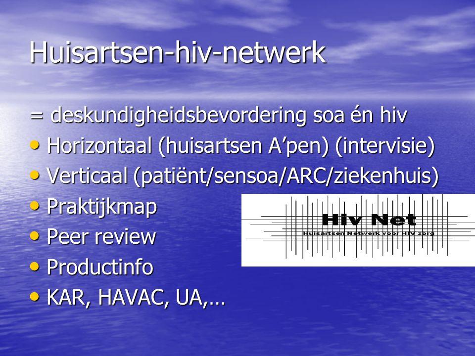 Huisartsen-hiv-netwerk