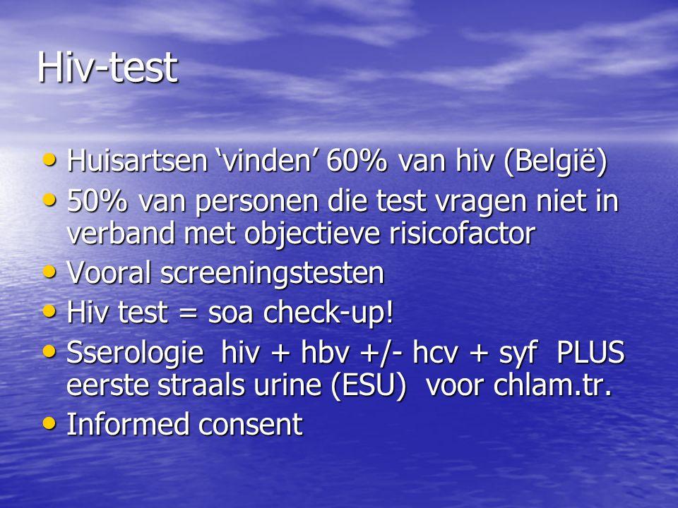 Hiv-test Huisartsen 'vinden' 60% van hiv (België)
