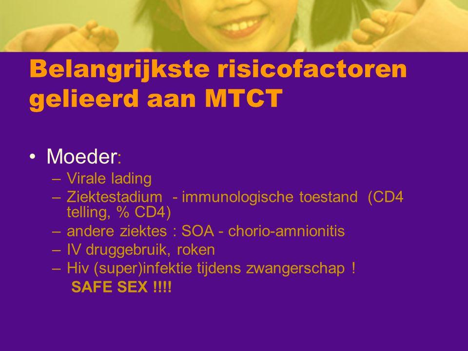 Belangrijkste risicofactoren gelieerd aan MTCT