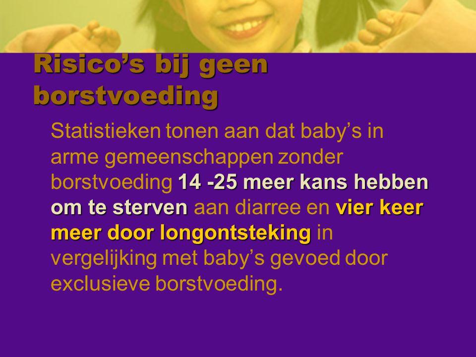 Risico's bij geen borstvoeding