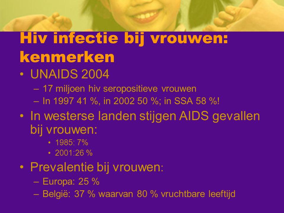 Hiv infectie bij vrouwen: kenmerken