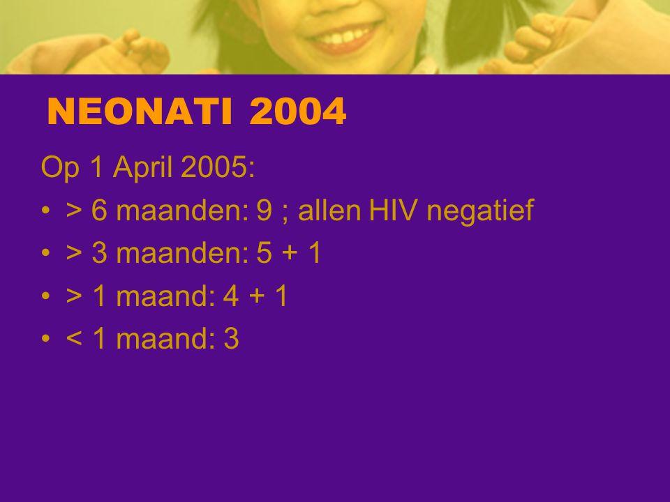 NEONATI 2004 Op 1 April 2005: > 6 maanden: 9 ; allen HIV negatief
