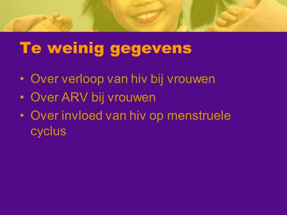Te weinig gegevens Over verloop van hiv bij vrouwen