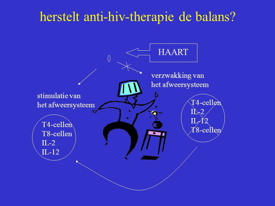 herstelt anti-hiv-therapie de balans