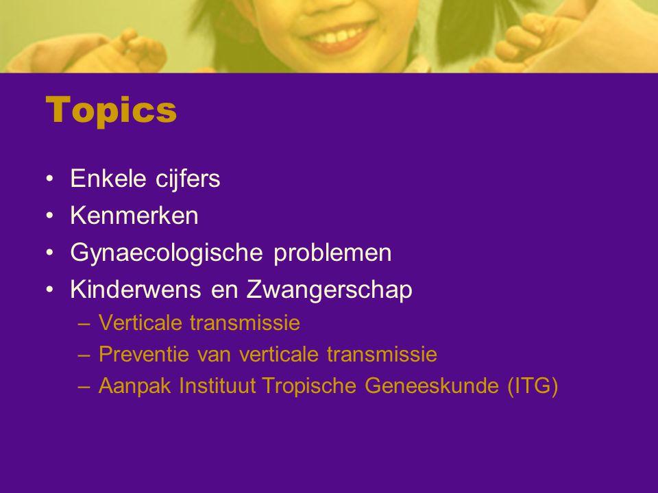 Topics Enkele cijfers Kenmerken Gynaecologische problemen