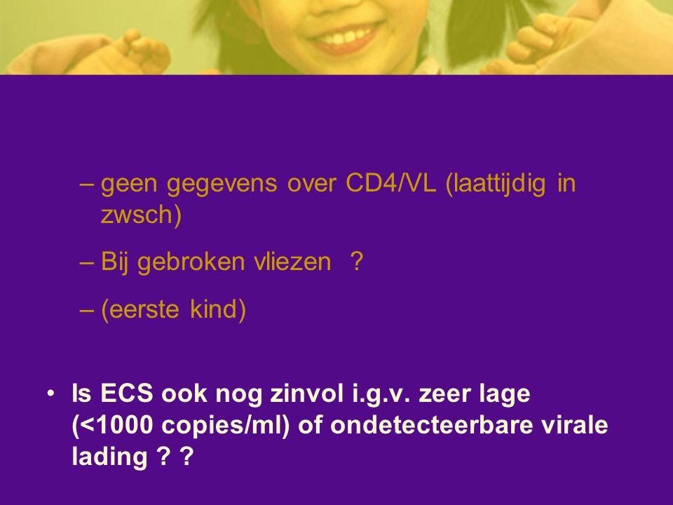 geen gegevens over CD4/VL (laattijdig in zwsch)