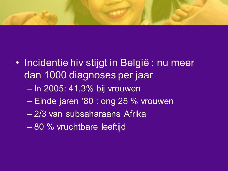 Incidentie hiv stijgt in België : nu meer dan 1000 diagnoses per jaar