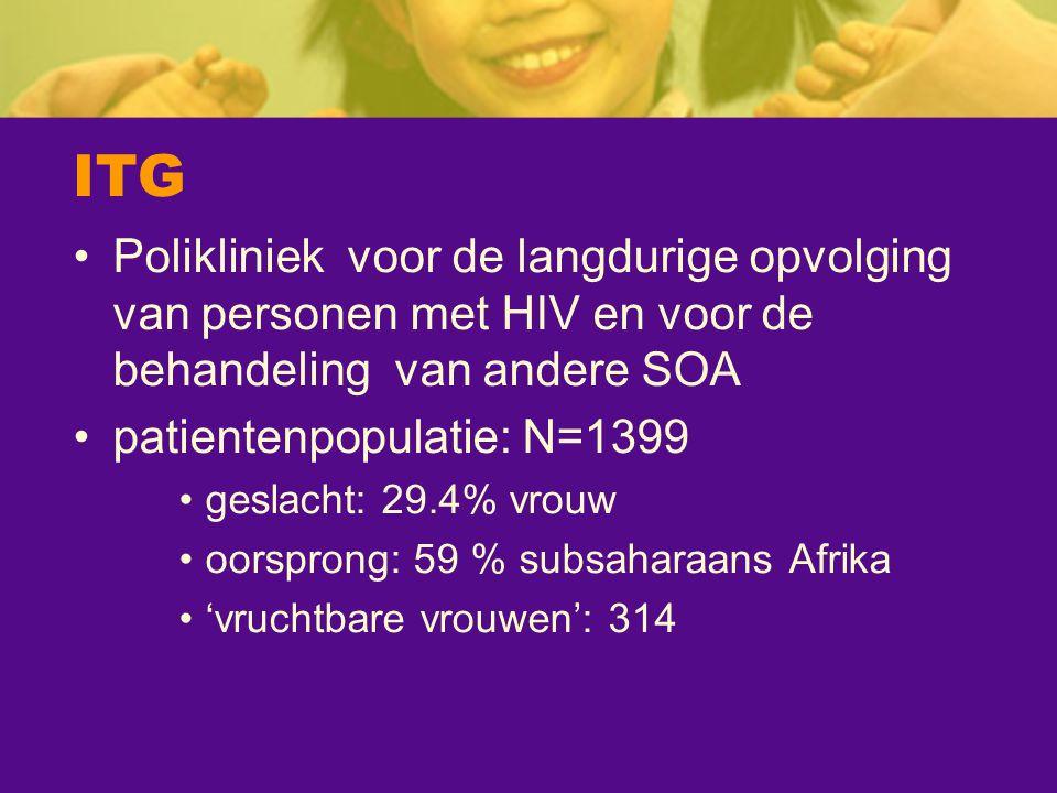ITG Polikliniek voor de langdurige opvolging van personen met HIV en voor de behandeling van andere SOA.