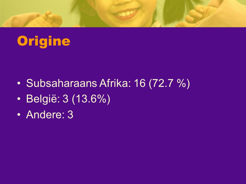 Origine Subsaharaans Afrika: 16 (72.7 %) België: 3 (13.6%) Andere: 3