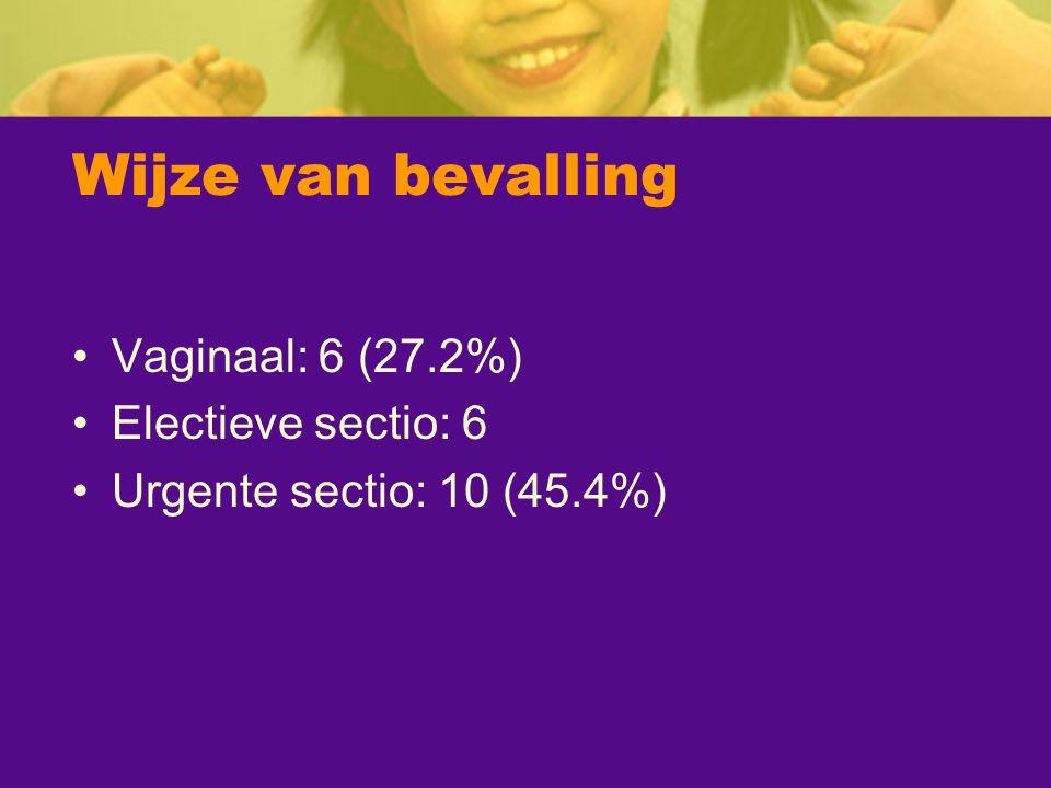 Wijze van bevalling Vaginaal: 6 (27.2%) Electieve sectio: 6