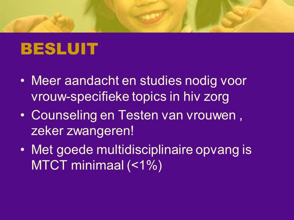 BESLUIT Meer aandacht en studies nodig voor vrouw-specifieke topics in hiv zorg. Counseling en Testen van vrouwen , zeker zwangeren!
