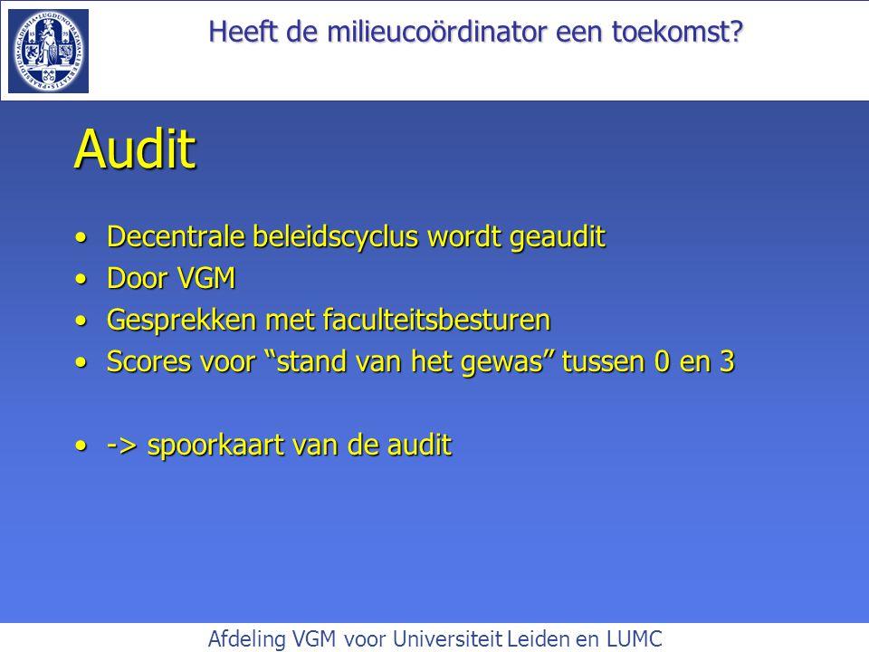Audit Decentrale beleidscyclus wordt geaudit Door VGM