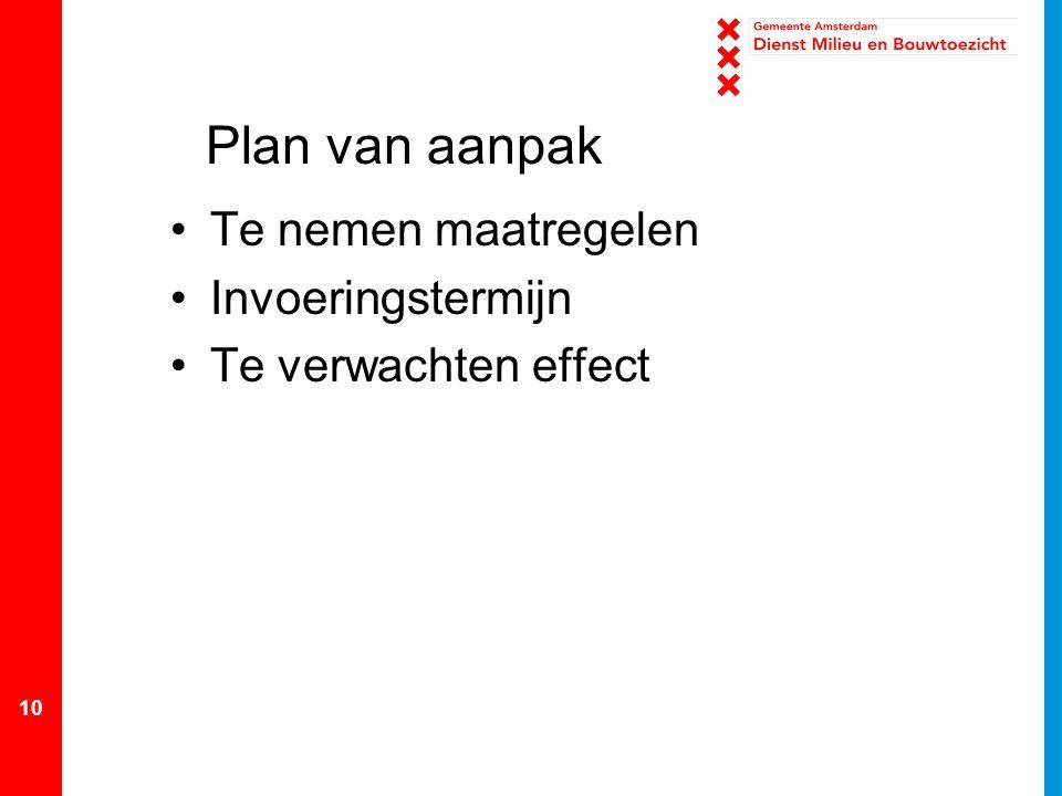 Plan van aanpak Te nemen maatregelen Invoeringstermijn