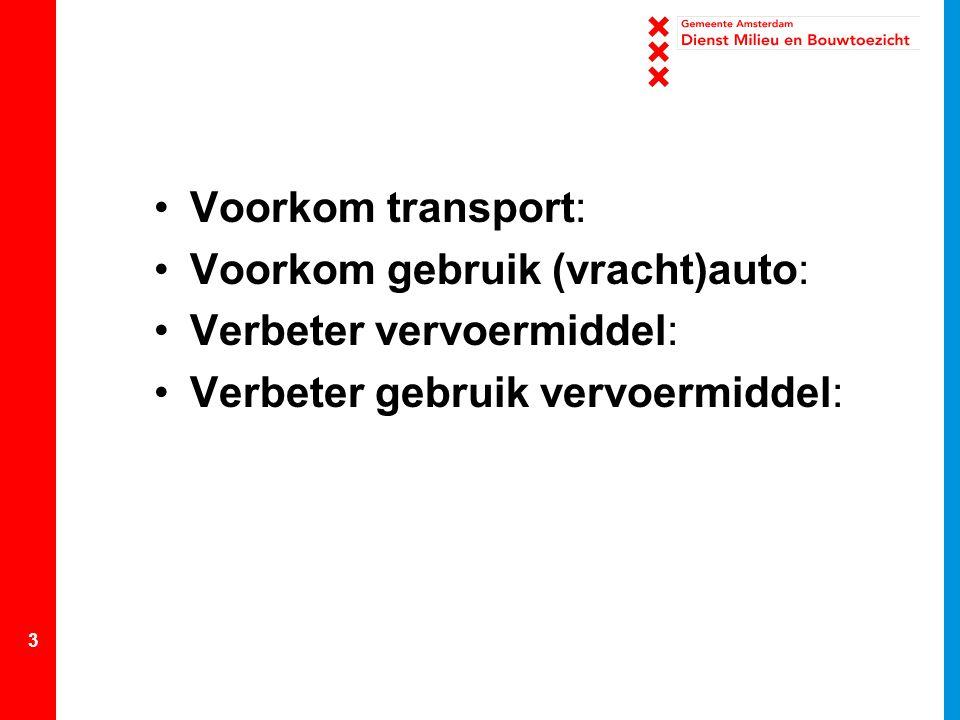 Voorkom transport: Voorkom gebruik (vracht)auto: Verbeter vervoermiddel: Verbeter gebruik vervoermiddel: