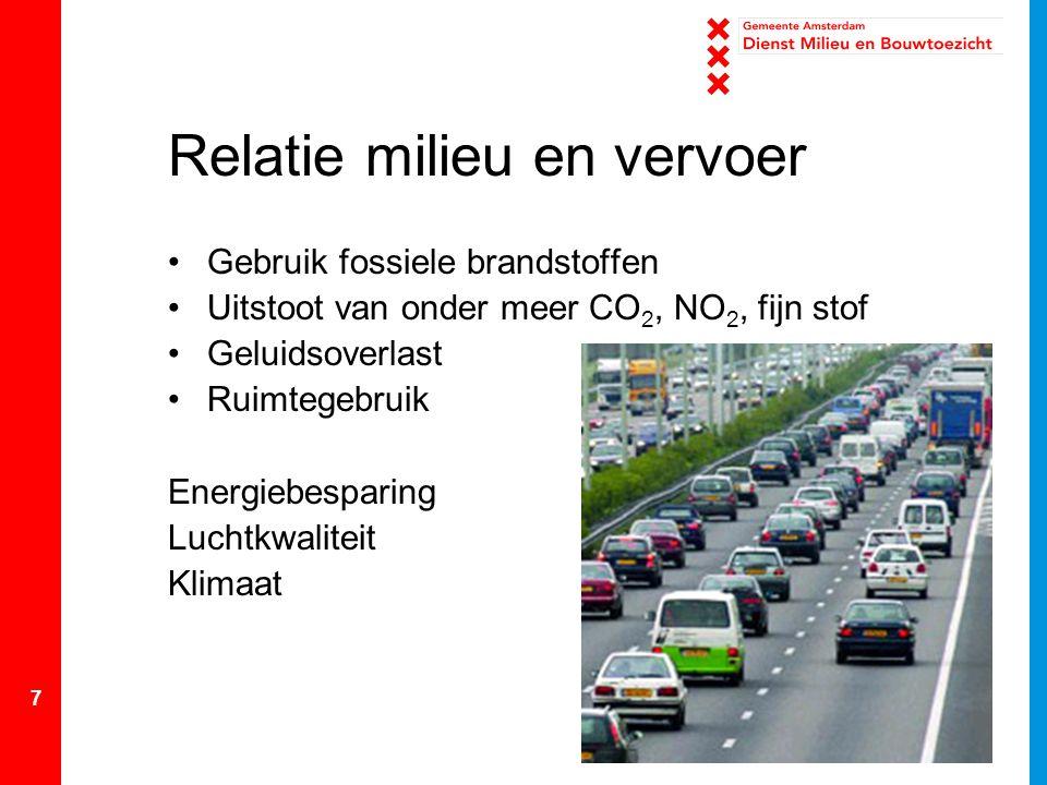 Relatie milieu en vervoer